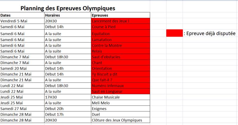 Jeux Olympiques des Inferno ! Planni15