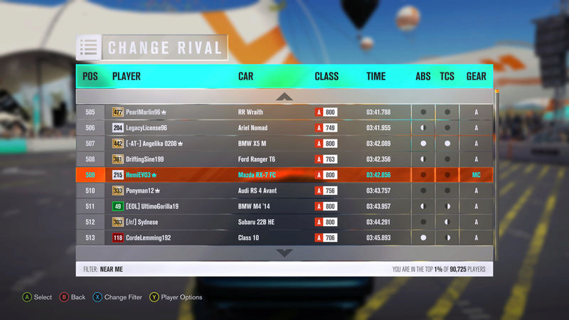 (Fh3) Yarra Valley River Rush Cross Country~~~Open (FWD/RWD/AWD) Riverr10