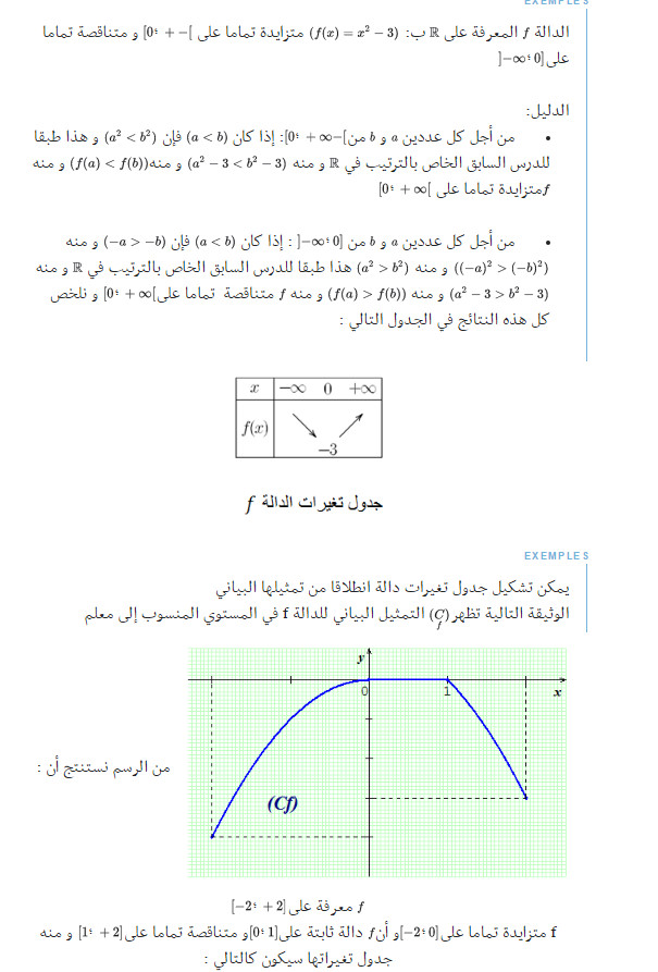 مذكرة: درس كامل: عموميات حول الدوال - الرياضيات - السنة الاولى ثانوي علوم Bandi100