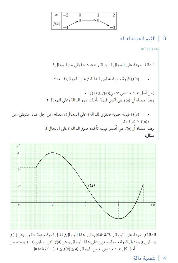 مذكرة: درس كامل: عموميات حول الدوال - الرياضيات - السنة الاولى ثانوي علوم Bandi102