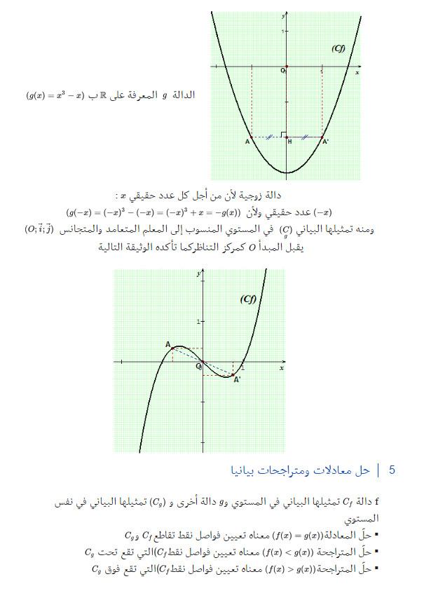 مذكرة: درس كامل: عموميات حول الدوال - الرياضيات - السنة الاولى ثانوي علوم Bandi103