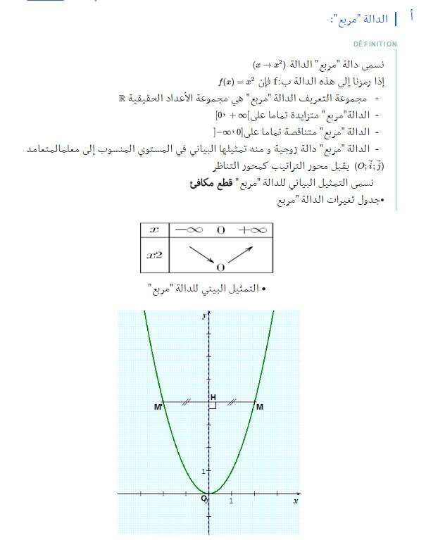 مذكرة: درس كامل: الدوال المرجعية و الدوال المثلثية - الرياضيات - السنة الاولى ثانوي علوم Bandi105