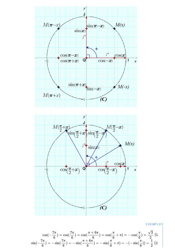 مذكرة: درس كامل: الدوال المرجعية و الدوال المثلثية - الرياضيات - السنة الاولى ثانوي علوم Bandi106