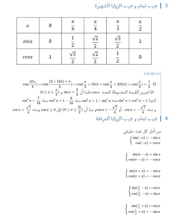 مذكرة: درس كامل: الدوال المرجعية و الدوال المثلثية - الرياضيات - السنة الاولى ثانوي علوم Bandi110