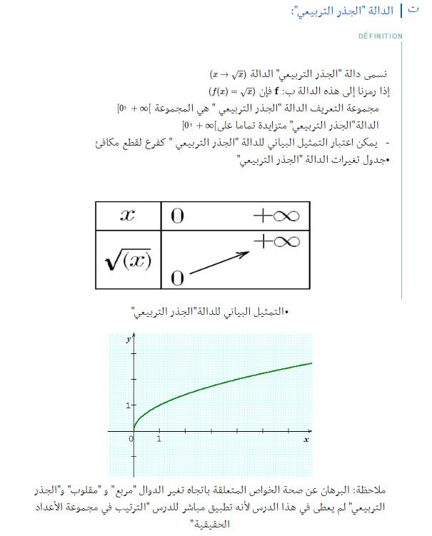 مذكرة: درس كامل: الدوال المرجعية و الدوال المثلثية - الرياضيات - السنة الاولى ثانوي علوم Bandi111