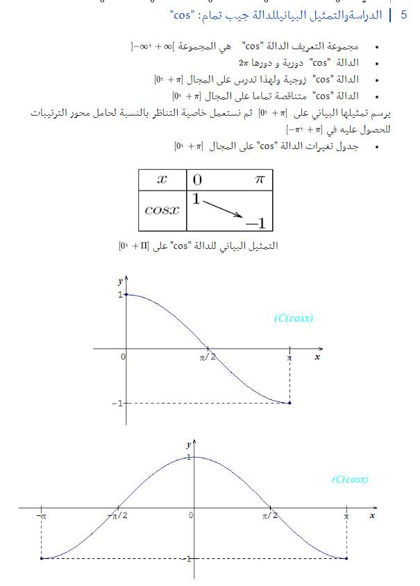 مذكرة: درس كامل: الدوال المرجعية و الدوال المثلثية - الرياضيات - السنة الاولى ثانوي علوم Bandi113