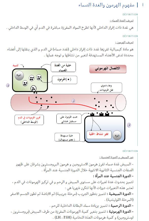 وحدة العضوية - التحكم الهرموني - مفهوم الهرمون و الغدة الصماء - علوم الطبيعة و الحياة - السنة الاولى ثانوي علوم Bandi131