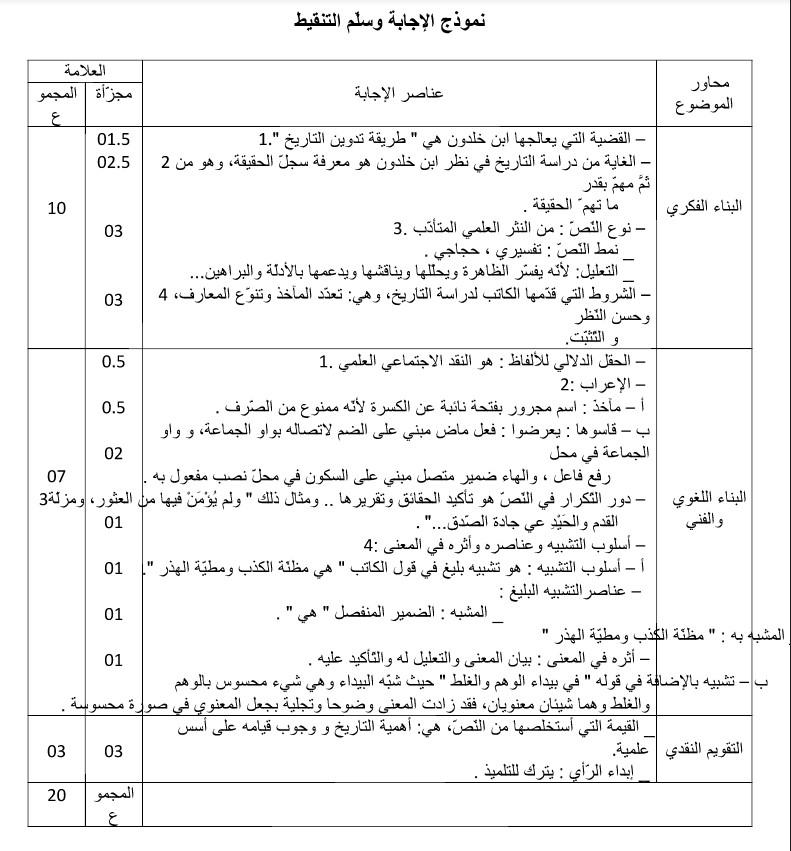 إختبار لغة عربية للثلاثي الأول 3 ثانوي لغات أجنبية 1 مع الحل Bandic36