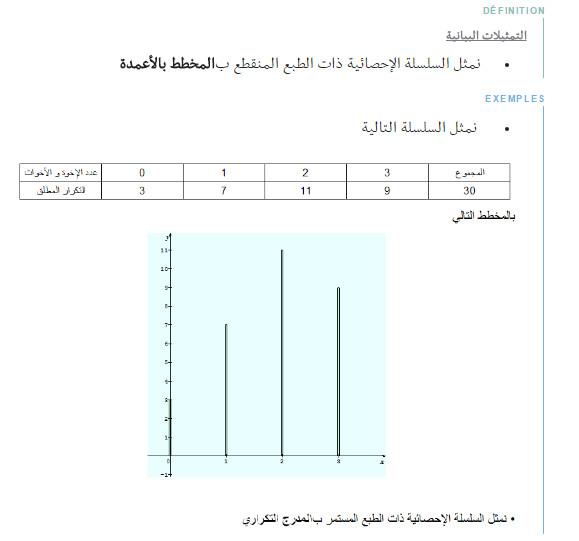 ملخص وحدة الاحصاء - الرياضيات - السنة الاولى ثانوي علوم Bandic79