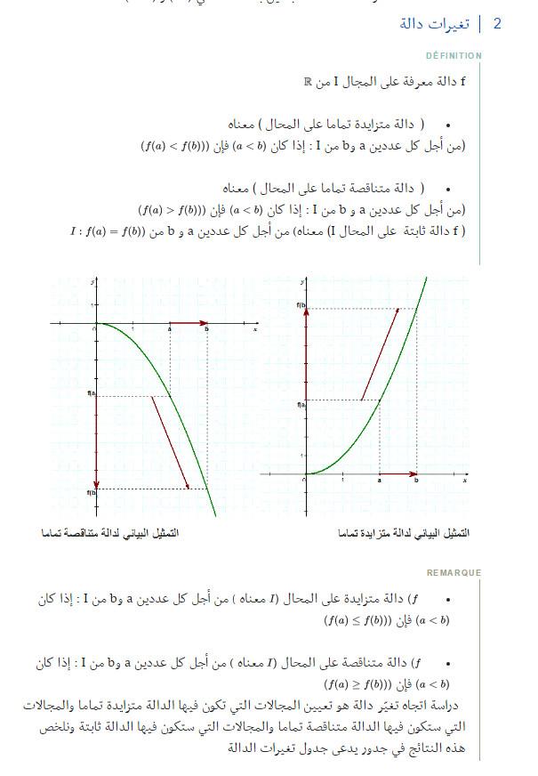مذكرة: درس كامل: عموميات حول الدوال - الرياضيات - السنة الاولى ثانوي علوم Bandic95