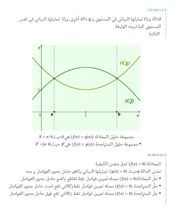 مذكرة: درس كامل: عموميات حول الدوال - الرياضيات - السنة الاولى ثانوي علوم Bandic96