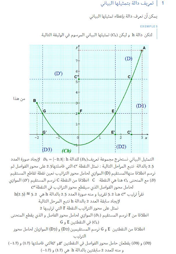 مذكرة: درس كامل: عموميات حول الدوال - الرياضيات - السنة الاولى ثانوي علوم Bandic97