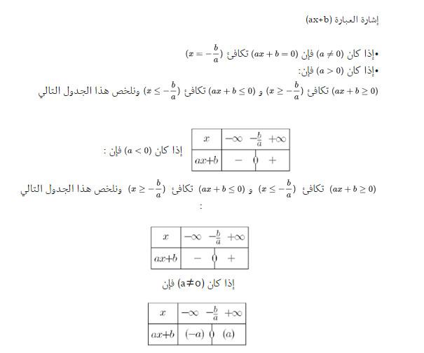 مذكرة: درس كامل: عموميات حول الدوال - الرياضيات - السنة الاولى ثانوي علوم Bandic99