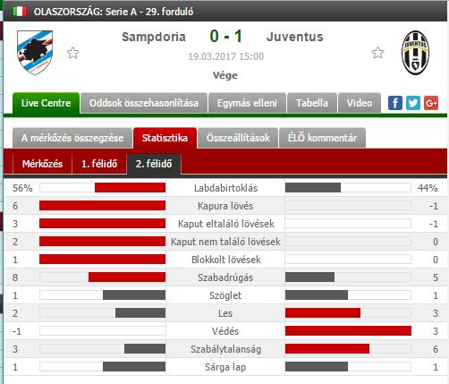 Sampdoria - Juventus 2017.03.19. 15:00 Digi1 Untitl10