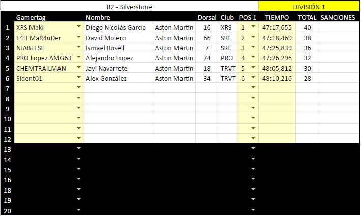 [GT4] Clasificación y resultados R2d110