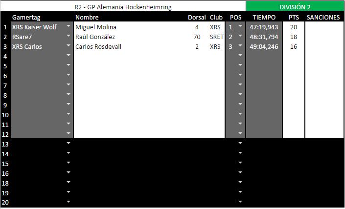 [GT4] Clasificación y resultados R2d210