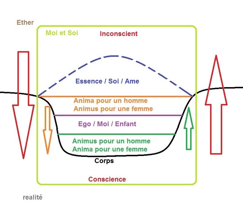 """Proposition de solution pour se désengager du bourbier des soi-disant """"seigneurs"""" du Karma ! Moi_sh10"""