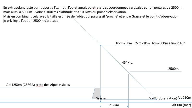 grasse - 1990: le 05/11 à autour de 19h - Ovni triangulaire volant - Grasse - Alpes-Maritimes (dép.06) Coupe11