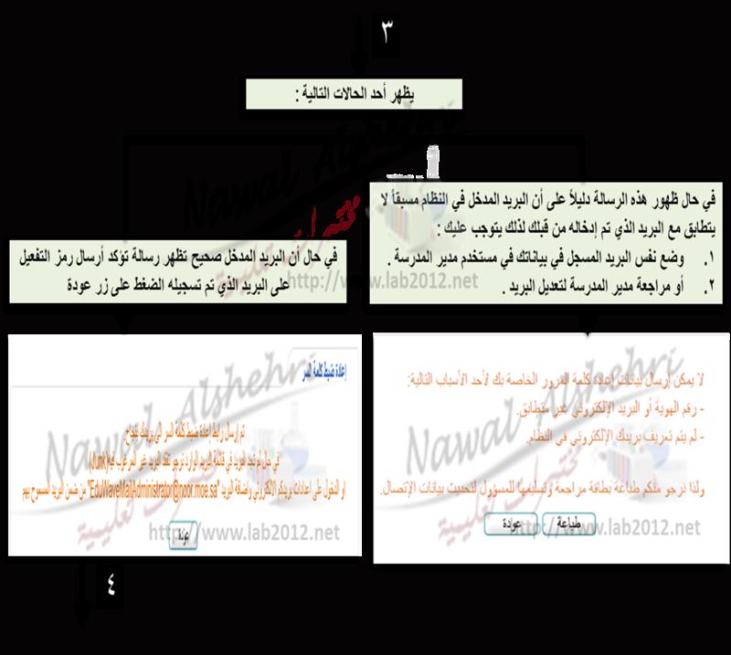 استعادة كلمة السر لمعرفة نتائج نظام نور 1441 بكل سهولة 411