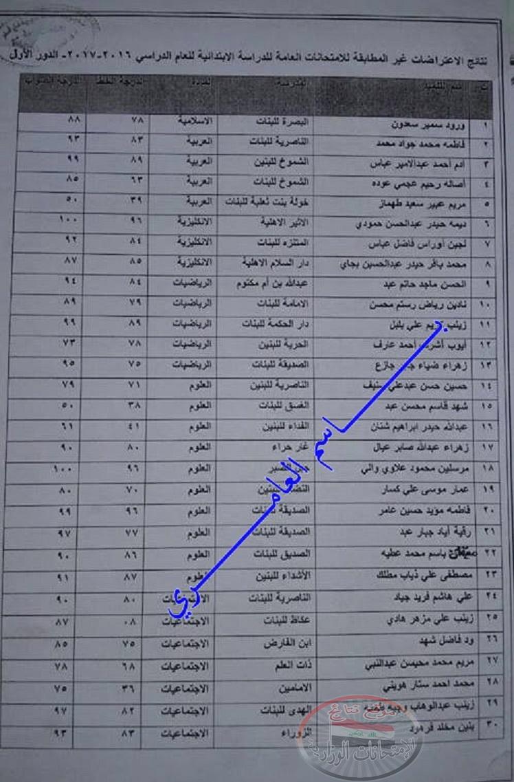 نتائج اعتراضات محافظة ذي قار للصف السادس الابتدائي للعام الدراسي الدور الاول 2016-2017 Cats10