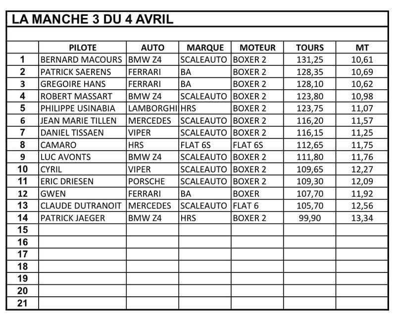 "Championnat GT ""SRCB 2017"" - Page 5 Classe12"