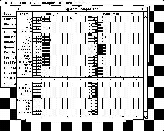 Comparatif : Le Spectre (Atari ST) contre A-Max la Menace (Amiga). Amaxb10