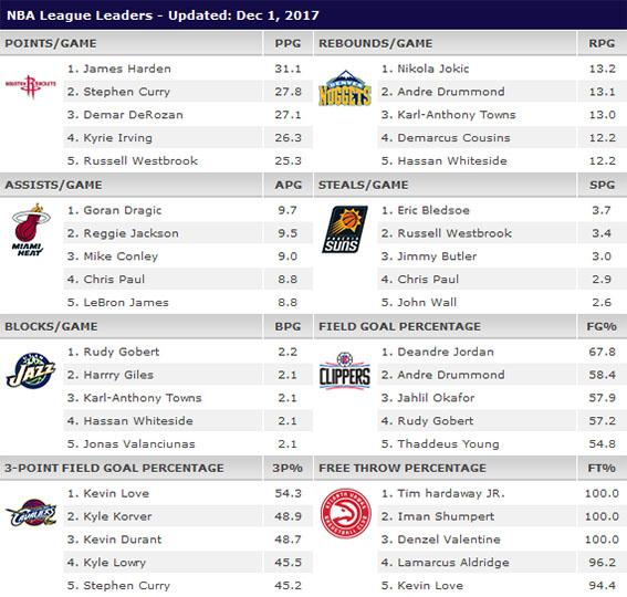 www.Pacers.com - Page 7 League10