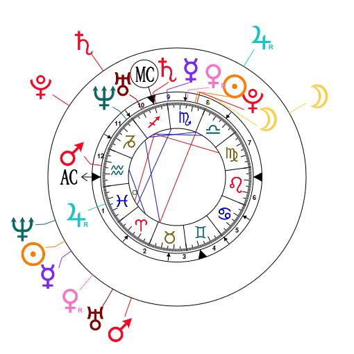 Pleine lune 12 Mars en vierge Astrot11