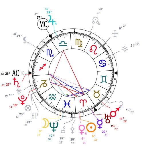 PL du 11 avril 2017  Astrot15