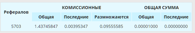 FreeBitco.in биткоин Сберегательный счет Qip_sh10