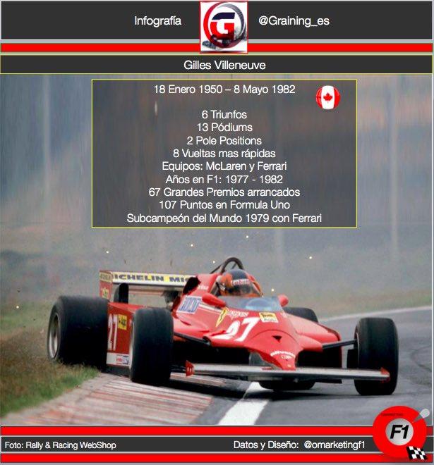 Gilles Villeneuve - Page 3 C_uzid10