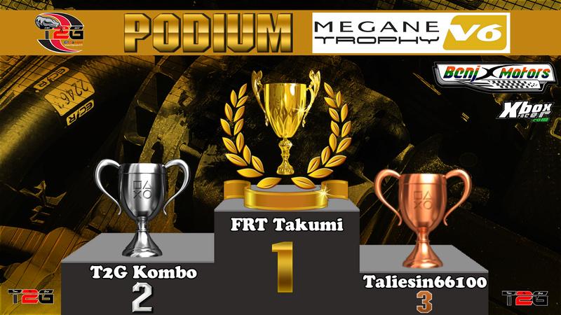 Résultat Megane Trophy V6 Podium12