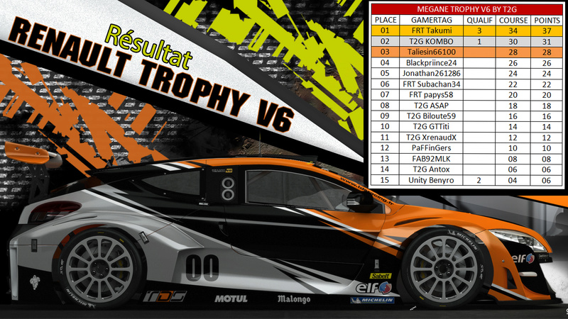Résultat Megane Trophy V6 Result10