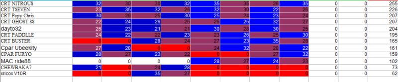 Championnat CRT -  LMP1/LMP2 - Page 4 Genera10