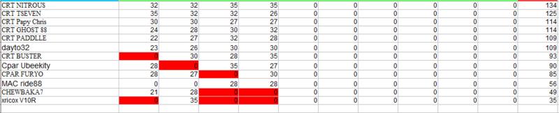 Championnat CRT -  LMP1/LMP2 - Page 4 Lmp110