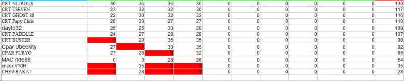 Championnat CRT -  LMP1/LMP2 - Page 4 Lmp210