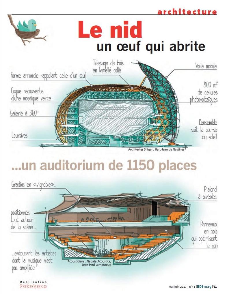 La Seine Musicale de l'île Seguin - Page 4 Clipb165