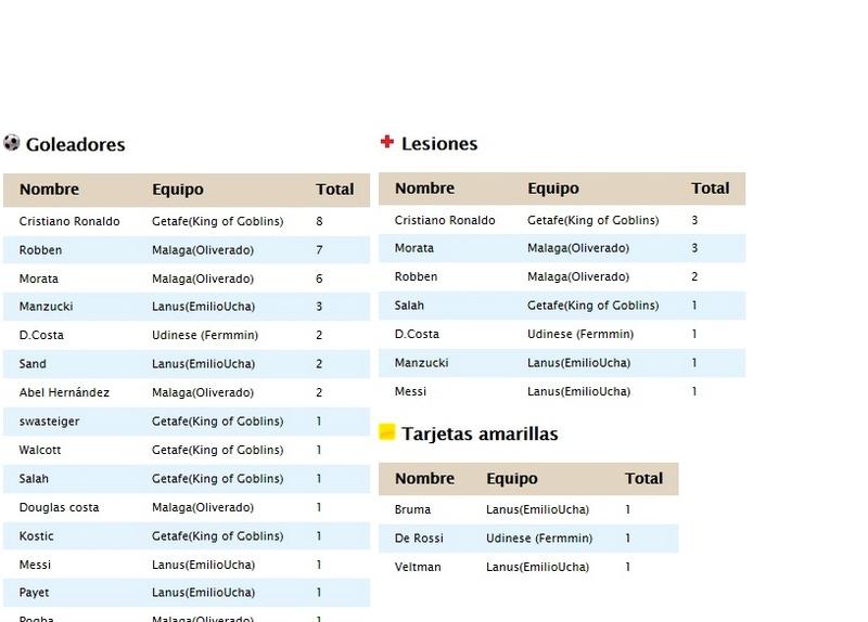 DATOS COMPETICIONES TEMP.II Estad_13