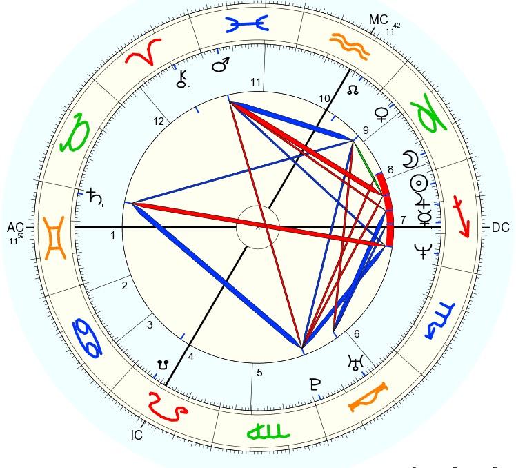 Vénus en capricorne Img_0711