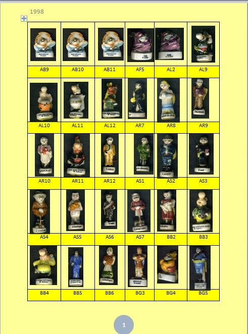 fèves en vrac 1998 Page_150