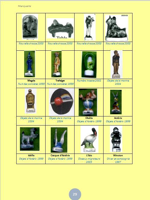Liste de toutes nos recherches Page_239