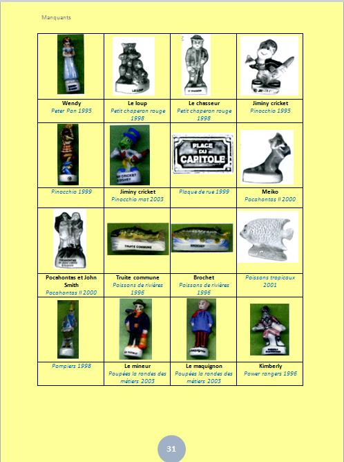 Liste de toutes nos recherches Page_324