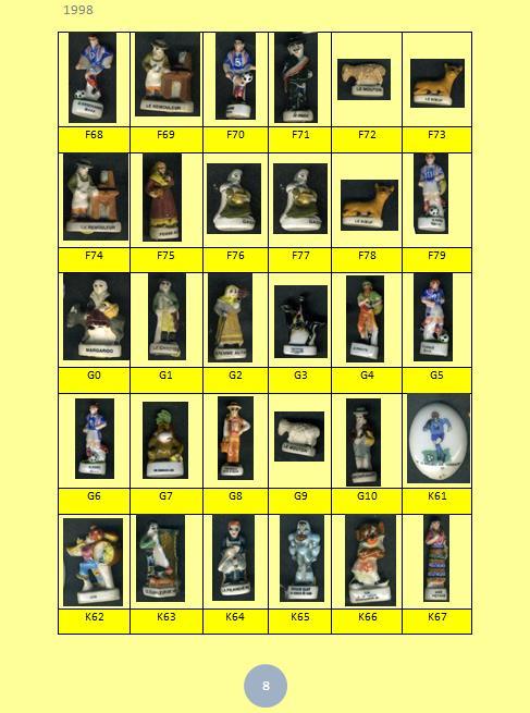fèves en vrac 1998 Page_816