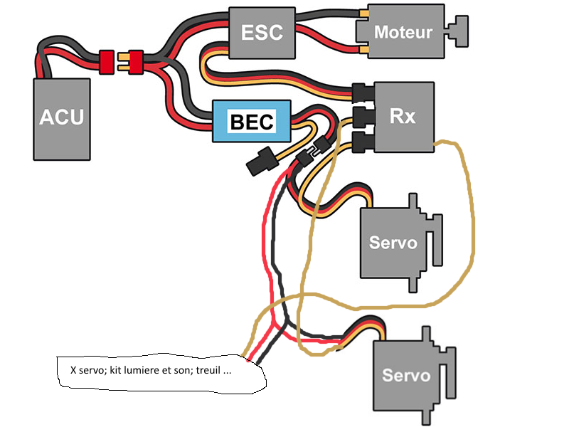ubec - ESC, BEC, UBEC, SBEC  késako et montage Rc_bec12