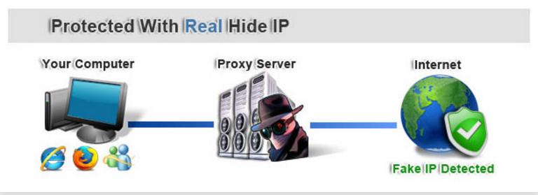 Real Hide IP 4.5.9.2 - vượt tường lửa Real_h10
