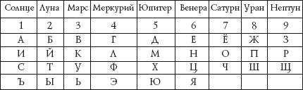 Нумерология привлекательности 31845610