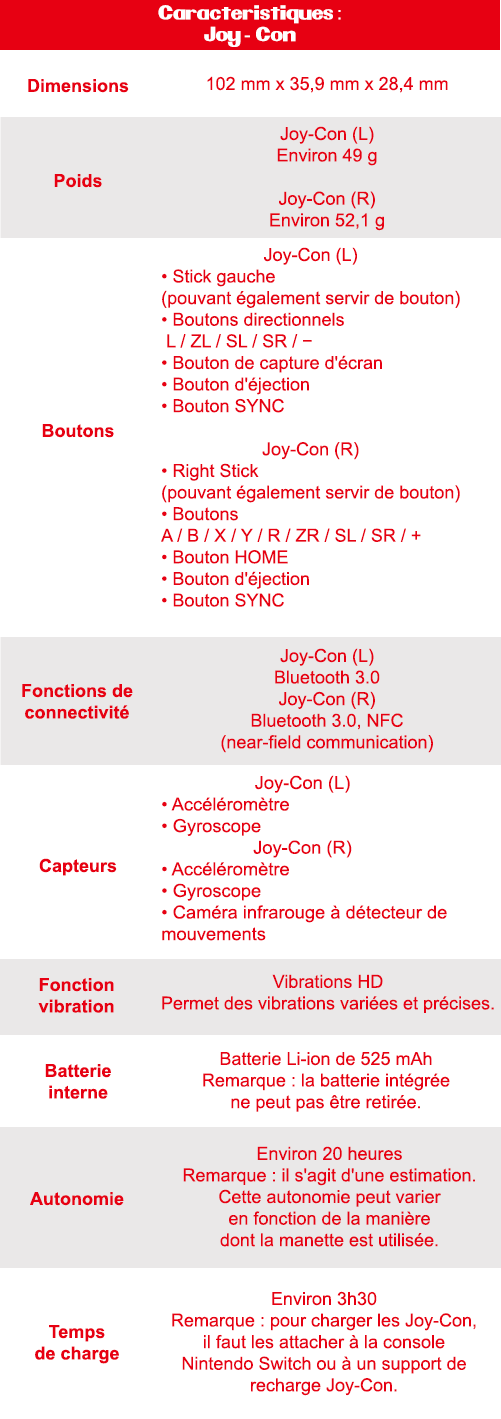 [Fiche] Nintendo Switch Joy-co10