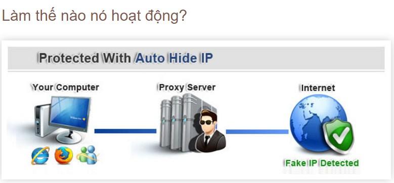 Auto Hide IP 5.6.3.2 - vượt tường lửa Auto_h12