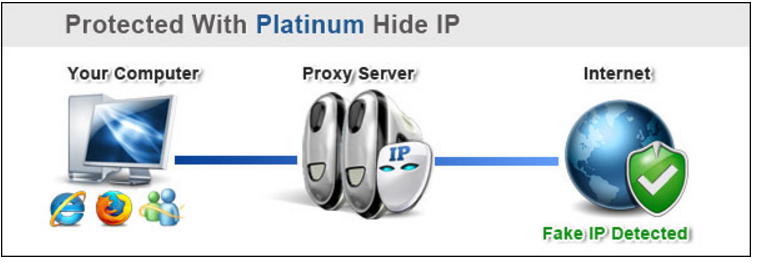 Platinum Hide IP 3.5.5.8 - vượt tường lửa Platin10
