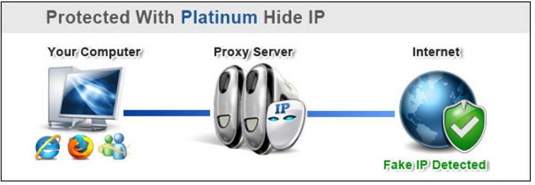 Platinum Hide IP 3.5.6.2 - vượt tường lửa Platin11